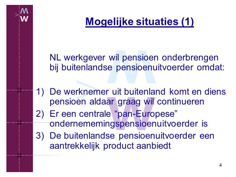 5 Mogelijke situaties (2) NL werknemer wil pensioenkapitaal overdragen aan buitenlandse pensioenuitvoerder omdat: 1)Hij in buitenland gaat werken 2)Hij in buitenland gaat wonen en pensioneren 3)De buitenlandse pensioenuitvoerder een aantrekkelijk product aanbiedt