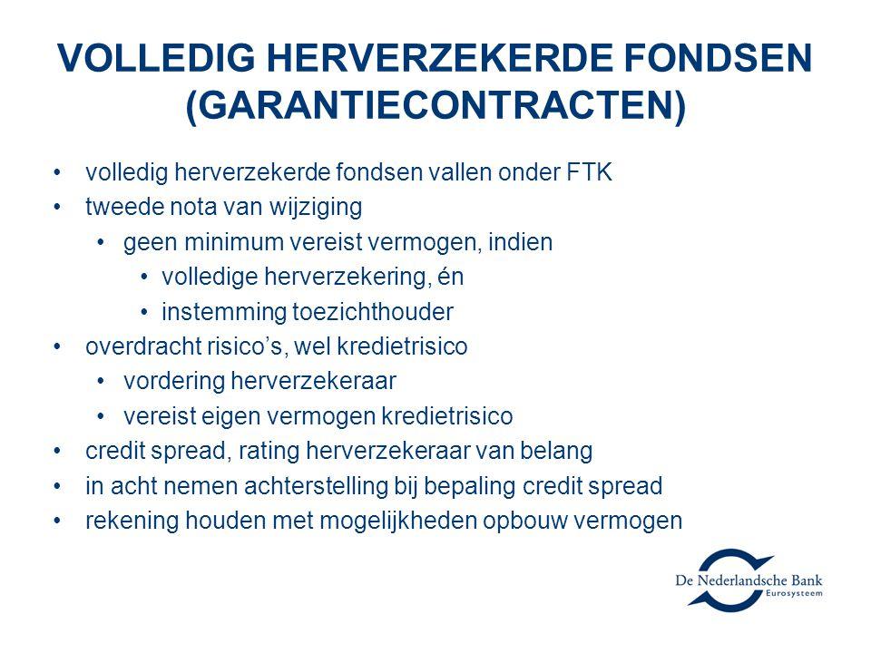 VOLLEDIG HERVERZEKERDE FONDSEN (GARANTIECONTRACTEN) volledig herverzekerde fondsen vallen onder FTK tweede nota van wijziging geen minimum vereist ver