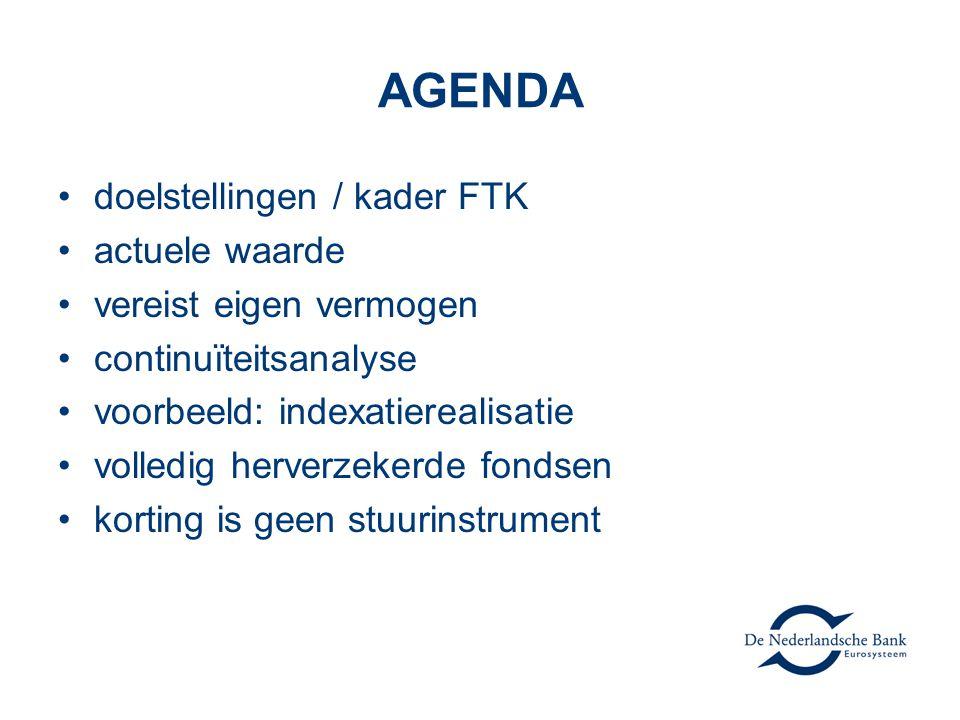 AGENDA doelstellingen / kader FTK actuele waarde vereist eigen vermogen continuïteitsanalyse voorbeeld: indexatierealisatie volledig herverzekerde fon