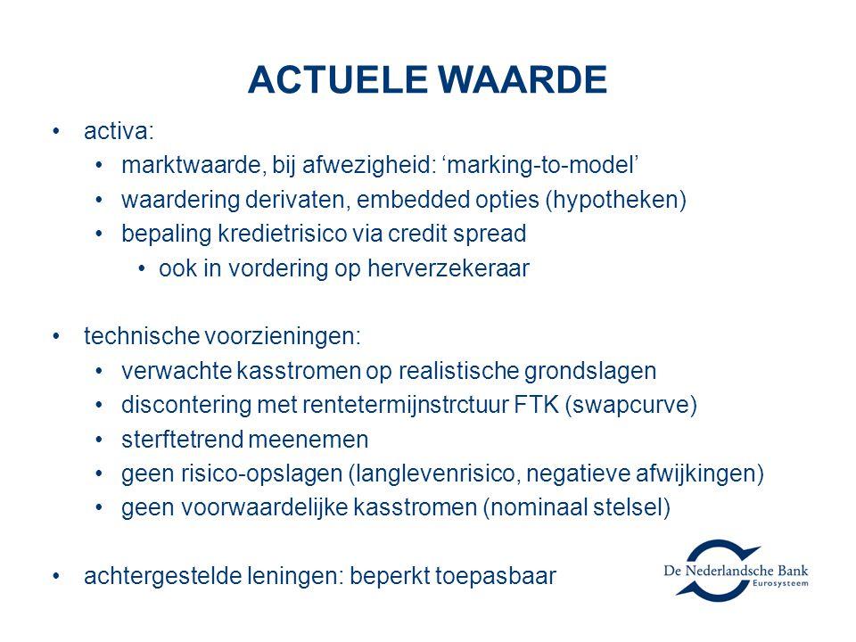 ACTUELE WAARDE activa: marktwaarde, bij afwezigheid: 'marking-to-model' waardering derivaten, embedded opties (hypotheken) bepaling kredietrisico via