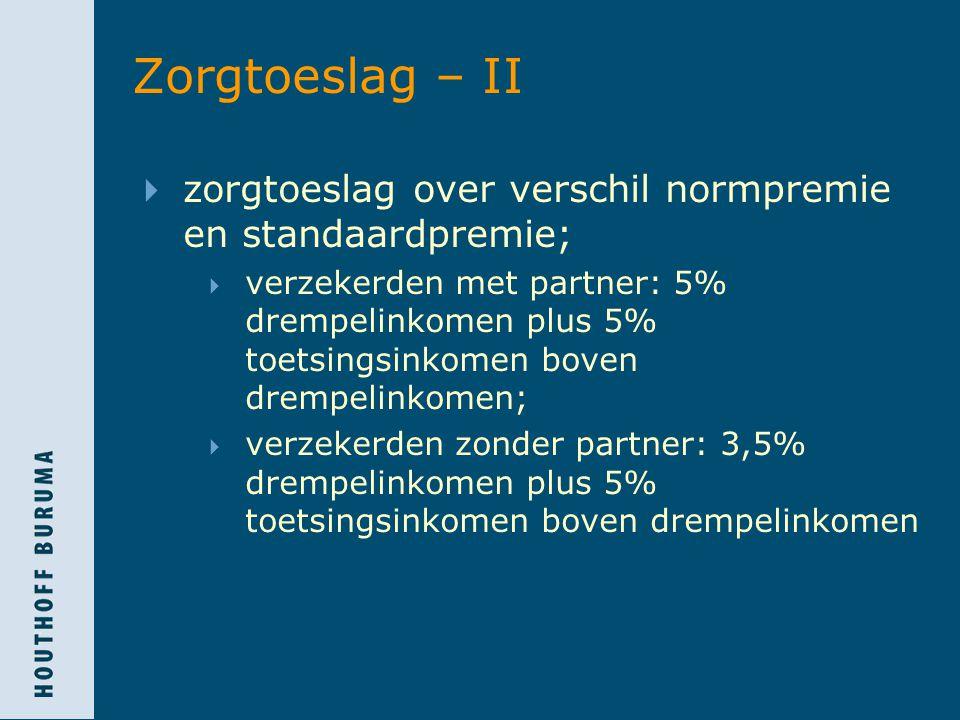 Zorgtoeslag – II  zorgtoeslag over verschil normpremie en standaardpremie;  verzekerden met partner: 5% drempelinkomen plus 5% toetsingsinkomen boven drempelinkomen;  verzekerden zonder partner: 3,5% drempelinkomen plus 5% toetsingsinkomen boven drempelinkomen