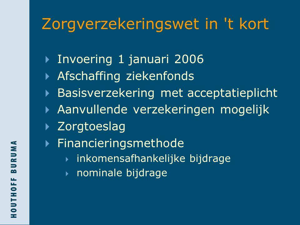 Financieringsmethode - I  Inkomensafhankelijke bijdrage  Percentage bijdrage inkomen  Bijdrage inkomen:  belastbaar loon o.g.v.