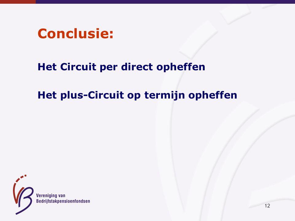 12 Conclusie: Het Circuit per direct opheffen Het plus-Circuit op termijn opheffen
