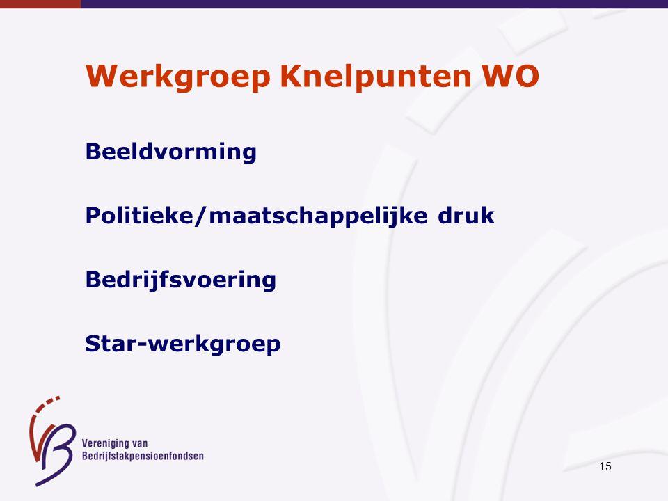 15 Werkgroep Knelpunten WO Beeldvorming Politieke/maatschappelijke druk Bedrijfsvoering Star-werkgroep