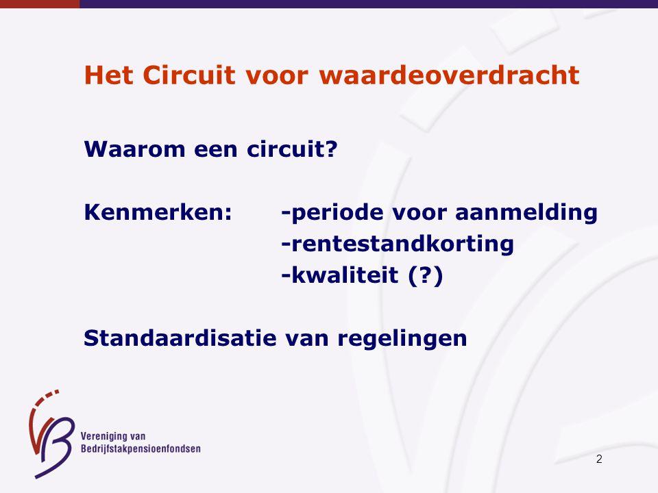 2 Het Circuit voor waardeoverdracht Waarom een circuit? Kenmerken: -periode voor aanmelding -rentestandkorting -kwaliteit (?) Standaardisatie van rege