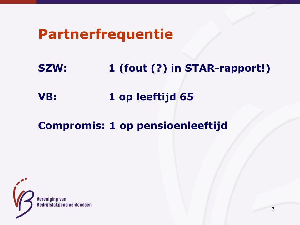7 Partnerfrequentie SZW: 1 (fout (?) in STAR-rapport!) VB: 1 op leeftijd 65 Compromis: 1 op pensioenleeftijd