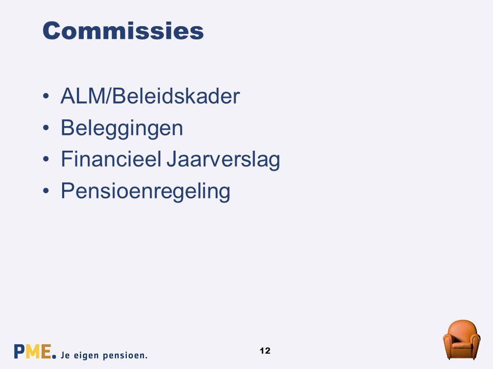 12 Commissies ALM/Beleidskader Beleggingen Financieel Jaarverslag Pensioenregeling