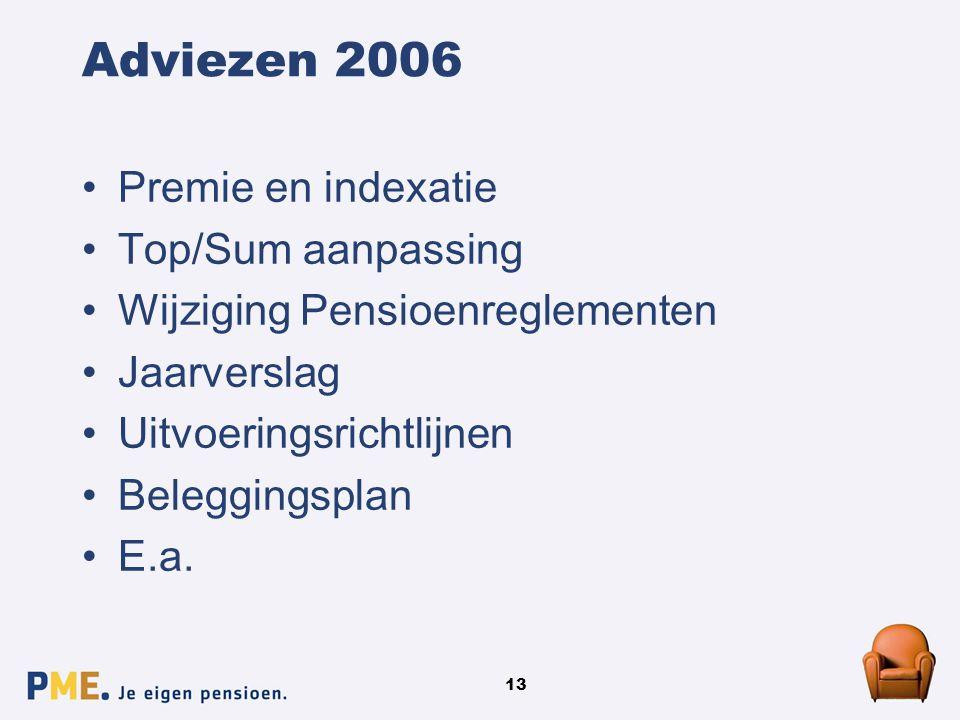 13 Adviezen 2006 Premie en indexatie Top/Sum aanpassing Wijziging Pensioenreglementen Jaarverslag Uitvoeringsrichtlijnen Beleggingsplan E.a.