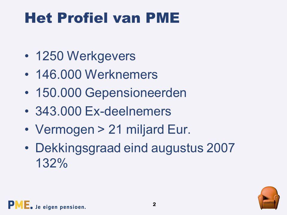 2 Het Profiel van PME 1250 Werkgevers 146.000 Werknemers 150.000 Gepensioneerden 343.000 Ex-deelnemers Vermogen > 21 miljard Eur. Dekkingsgraad eind a