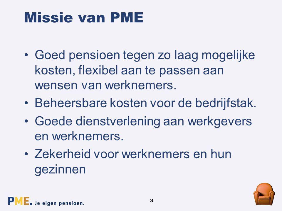 3 Missie van PME Goed pensioen tegen zo laag mogelijke kosten, flexibel aan te passen aan wensen van werknemers. Beheersbare kosten voor de bedrijfsta