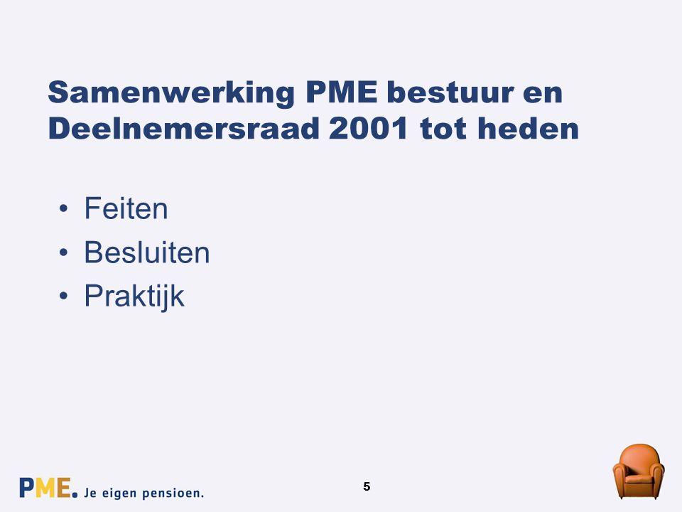 5 Samenwerking PME bestuur en Deelnemersraad 2001 tot heden Feiten Besluiten Praktijk