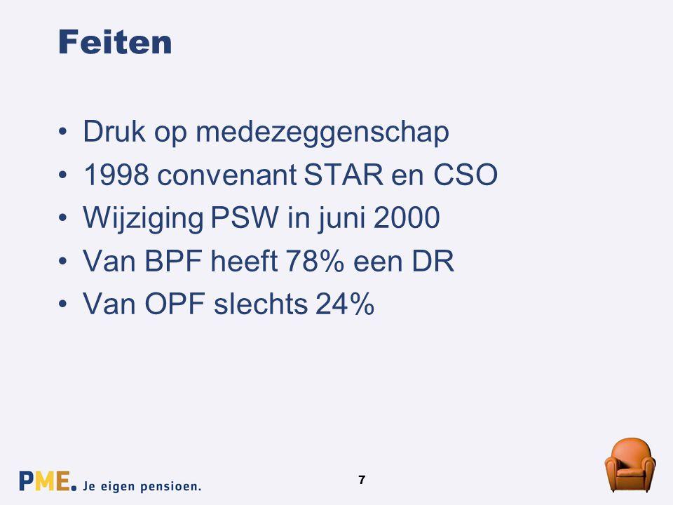 7 Feiten Druk op medezeggenschap 1998 convenant STAR en CSO Wijziging PSW in juni 2000 Van BPF heeft 78% een DR Van OPF slechts 24%