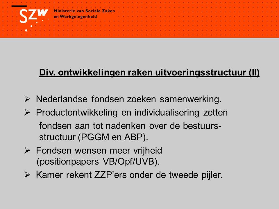 Div. ontwikkelingen raken uitvoeringsstructuur (II)  Nederlandse fondsen zoeken samenwerking.  Productontwikkeling en individualisering zetten fonds