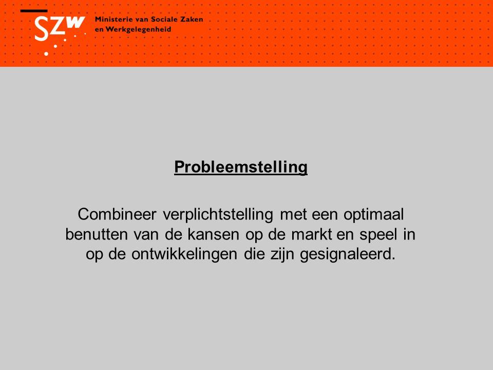 Probleemstelling Combineer verplichtstelling met een optimaal benutten van de kansen op de markt en speel in op de ontwikkelingen die zijn gesignaleer