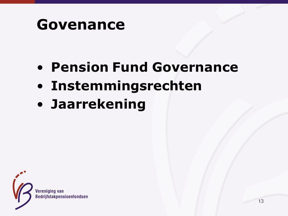 13 Govenance Pension Fund Governance Instemmingsrechten Jaarrekening