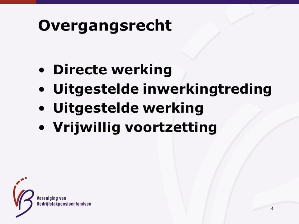 4 Overgangsrecht Directe werking Uitgestelde inwerkingtreding Uitgestelde werking Vrijwillig voortzetting
