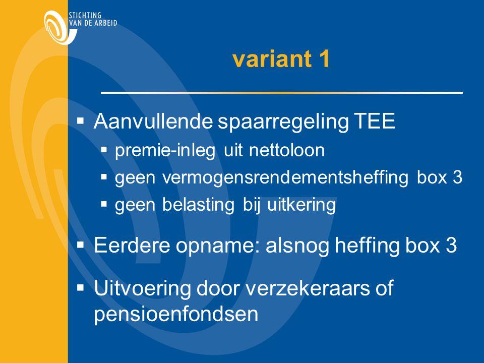  Aanvullende spaarregeling TEE  premie-inleg uit nettoloon  geen vermogensrendementsheffing box 3  geen belasting bij uitkering  Eerdere opname: alsnog heffing box 3  Uitvoering door verzekeraars of pensioenfondsen