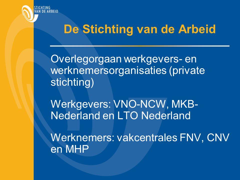 De Stichting van de Arbeid Overlegorgaan werkgevers- en werknemersorganisaties (private stichting) Werkgevers: VNO-NCW, MKB- Nederland en LTO Nederland Werknemers: vakcentrales FNV, CNV en MHP