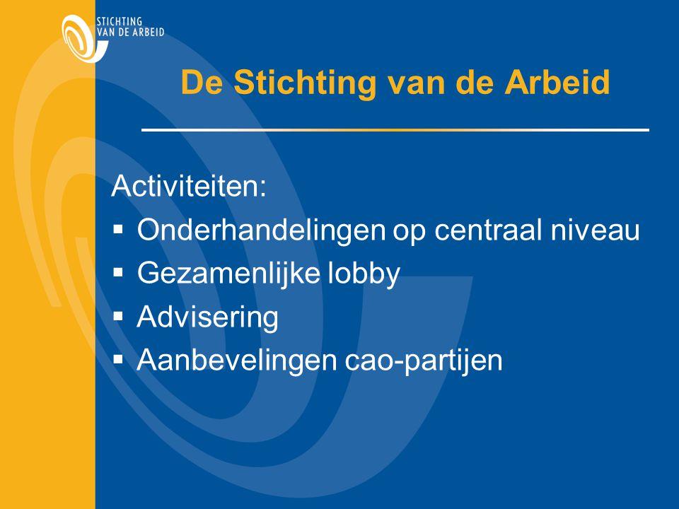 Egbert Witteveen (1949-2007) dg-Financiën, vz. adviescommissie 1995