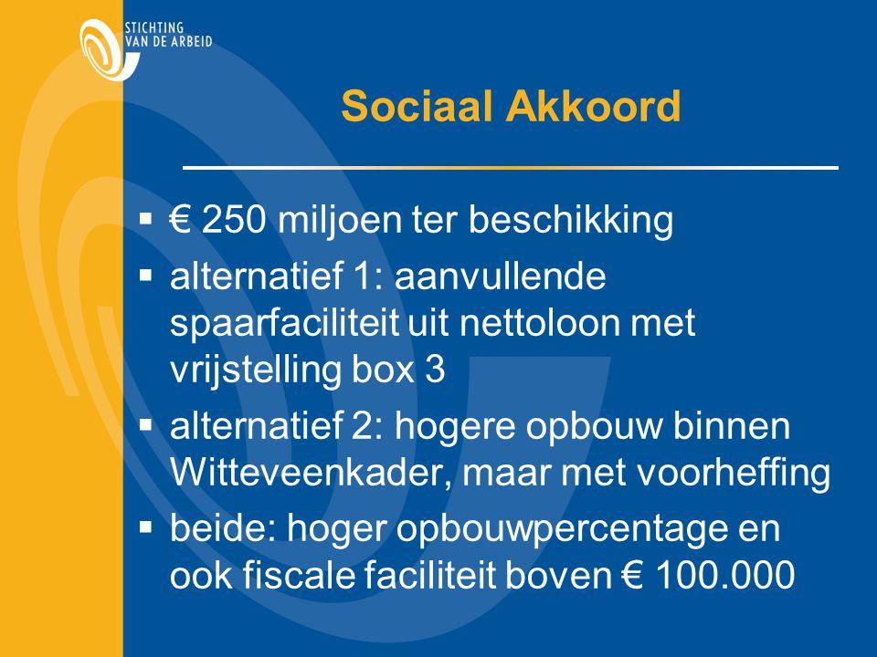 Sociaal Akkoord  € 250 miljoen ter beschikking  alternatief 1: aanvullende spaarfaciliteit uit nettoloon met vrijstelling box 3  alternatief 2: hogere opbouw binnen Witteveenkader, maar met voorheffing  beide: hoger opbouwpercentage en ook fiscale faciliteit boven € 100.000