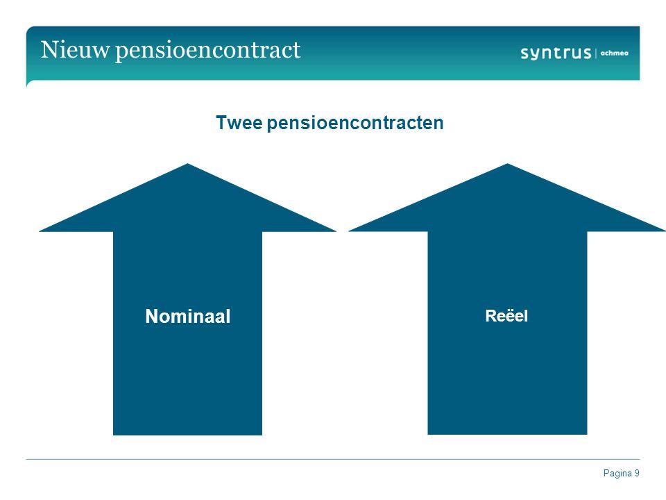 Pagina 9 Nieuw pensioencontract Twee pensioencontracten Nominaal Reëel