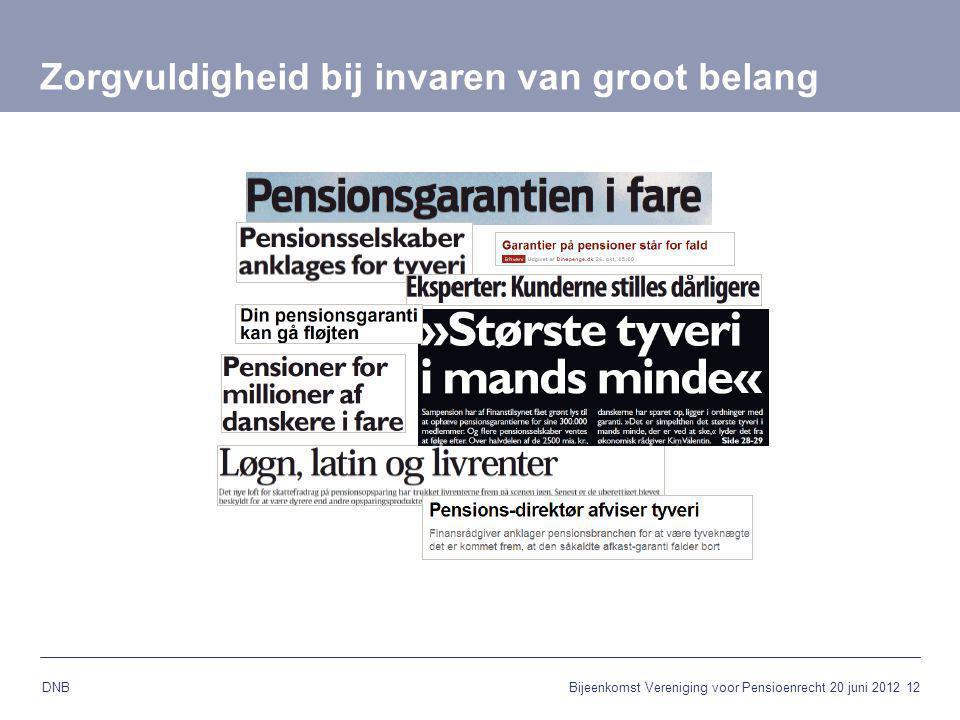 12 DNB Zorgvuldigheid bij invaren van groot belang Bijeenkomst Vereniging voor Pensioenrecht 20 juni 2012
