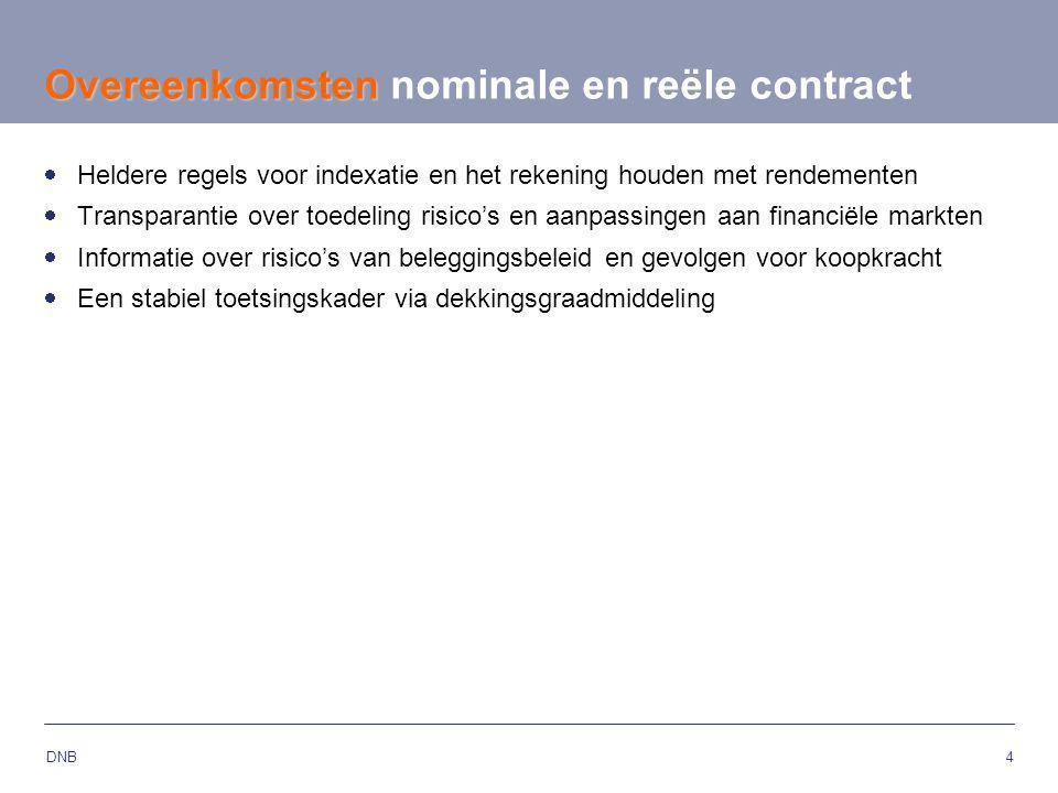 4 DNB Overeenkomsten Overeenkomsten nominale en reële contract  Heldere regels voor indexatie en het rekening houden met rendementen  Transparantie