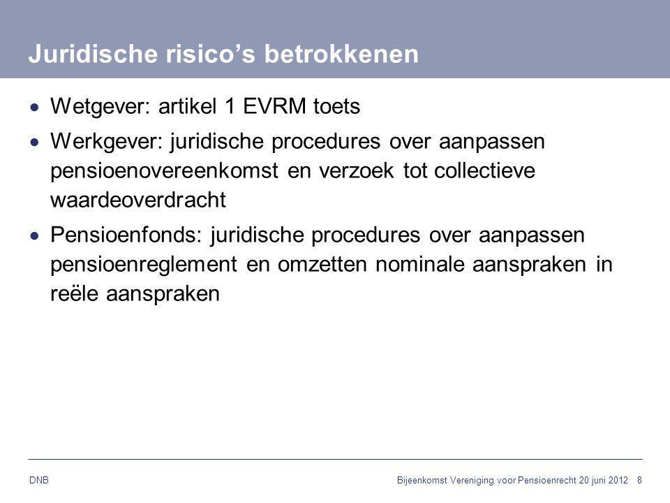 8 DNB Juridische risico's betrokkenen  Wetgever: artikel 1 EVRM toets  Werkgever: juridische procedures over aanpassen pensioenovereenkomst en verzo
