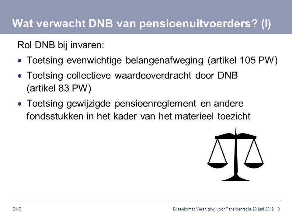 9 DNB Wat verwacht DNB van pensioenuitvoerders? (I) Rol DNB bij invaren:  Toetsing evenwichtige belangenafweging (artikel 105 PW)  Toetsing collecti