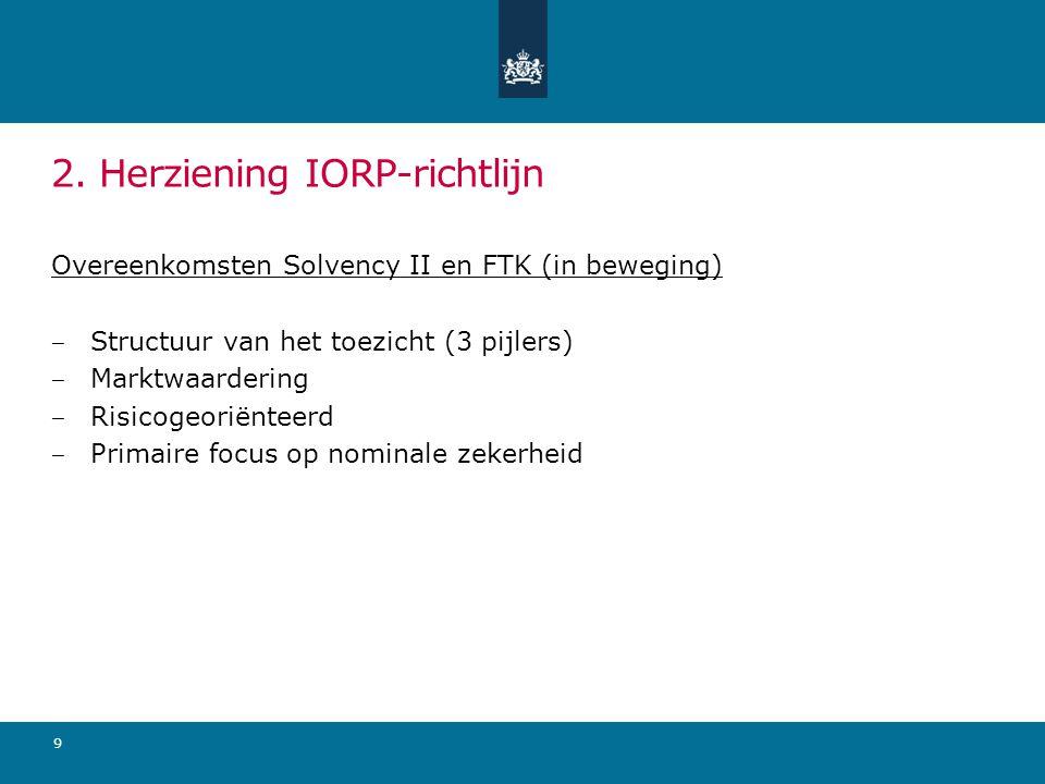 2. Herziening IORP-richtlijn Overeenkomsten Solvency II en FTK (in beweging) ‒ Structuur van het toezicht (3 pijlers) ‒ Marktwaardering ‒ Risicogeorië