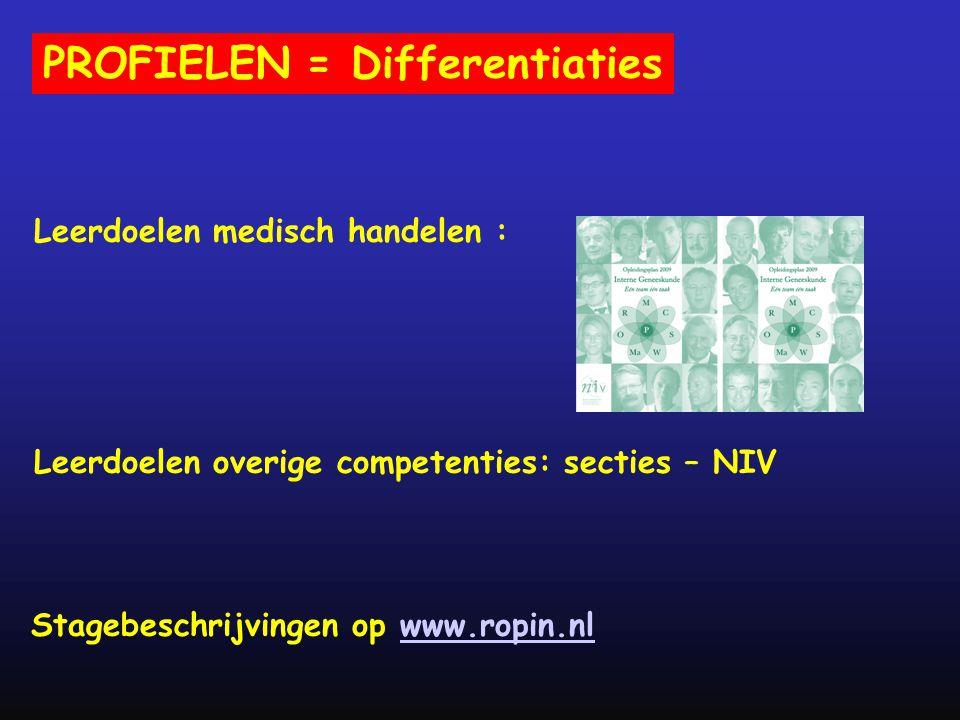 Leerdoelen medisch handelen : Leerdoelen overige competenties: secties – NIV PROFIELEN = Differentiaties Stagebeschrijvingen op www.ropin.nlwww.ropin.