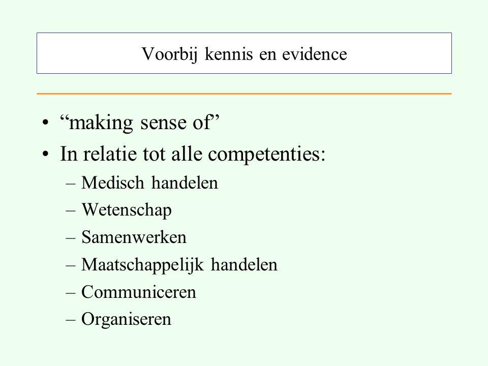 Voorbij kennis en evidence making sense of In relatie tot alle competenties: –Medisch handelen –Wetenschap –Samenwerken –Maatschappelijk handelen –Communiceren –Organiseren