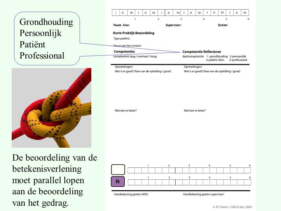 Grondhouding Persoonlijk Patiënt Professional De beoordeling van de betekenisverlening moet parallel lopen aan de beoordeling van het gedrag.