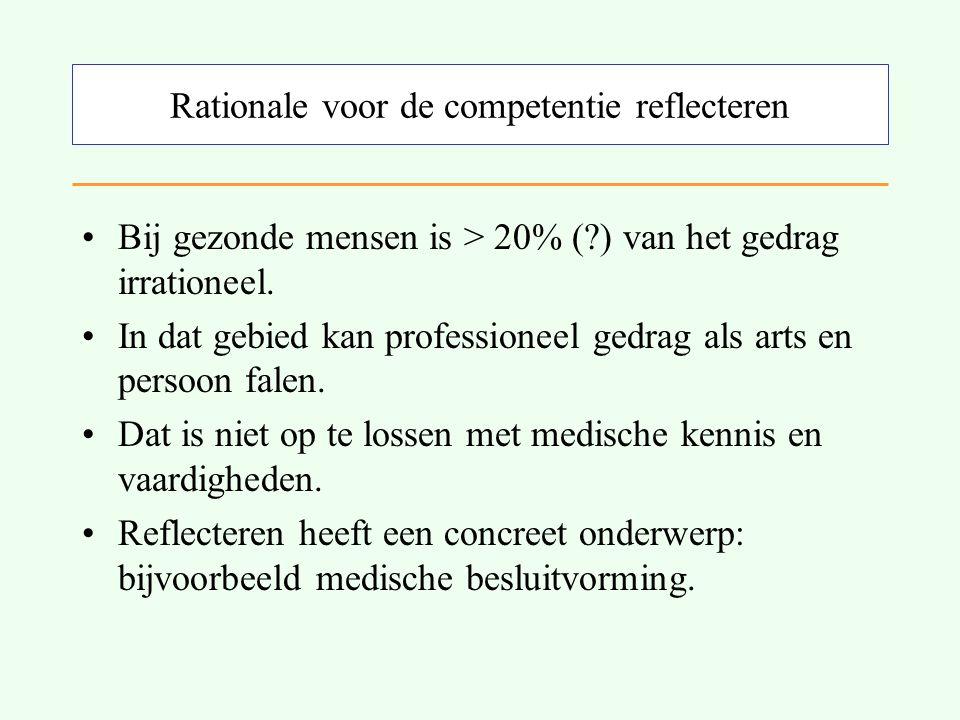 Rationale voor de competentie reflecteren Bij gezonde mensen is > 20% (?) van het gedrag irrationeel.