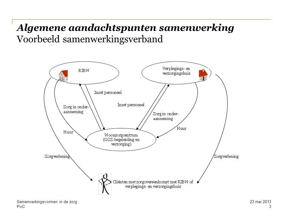 PwC Algemene aandachtspunten samenwerking Voorbeeld samenwerkingsverband 3 Samenwerkingsvormen in de zorg23 mei 2013