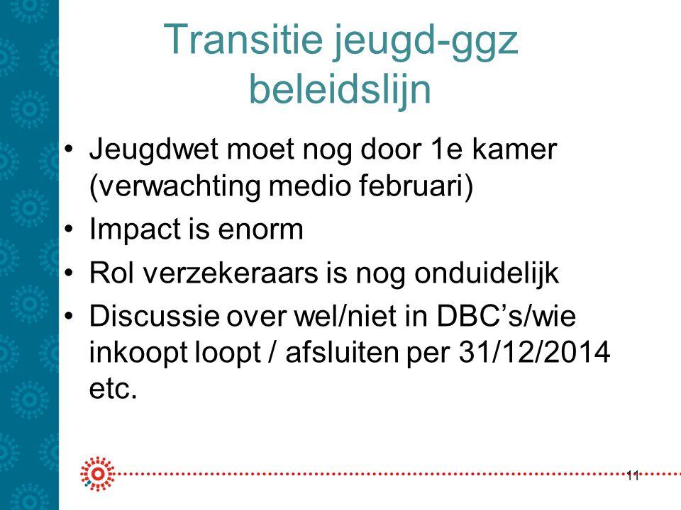 Transitie jeugd-ggz beleidslijn Jeugdwet moet nog door 1e kamer (verwachting medio februari) Impact is enorm Rol verzekeraars is nog onduidelijk Discu