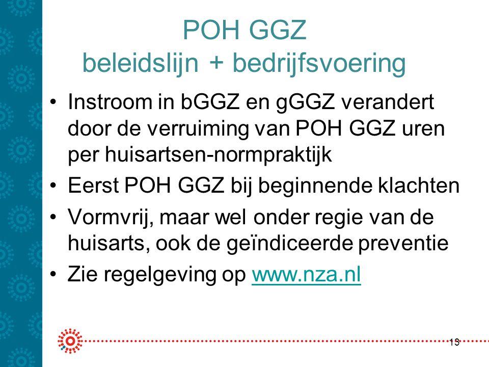 POH GGZ beleidslijn + bedrijfsvoering Instroom in bGGZ en gGGZ verandert door de verruiming van POH GGZ uren per huisartsen-normpraktijk Eerst POH GGZ