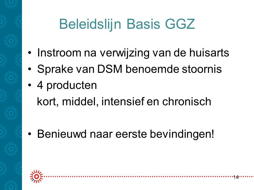 Beleidslijn Basis GGZ Instroom na verwijzing van de huisarts Sprake van DSM benoemde stoornis 4 producten kort, middel, intensief en chronisch Benieuw