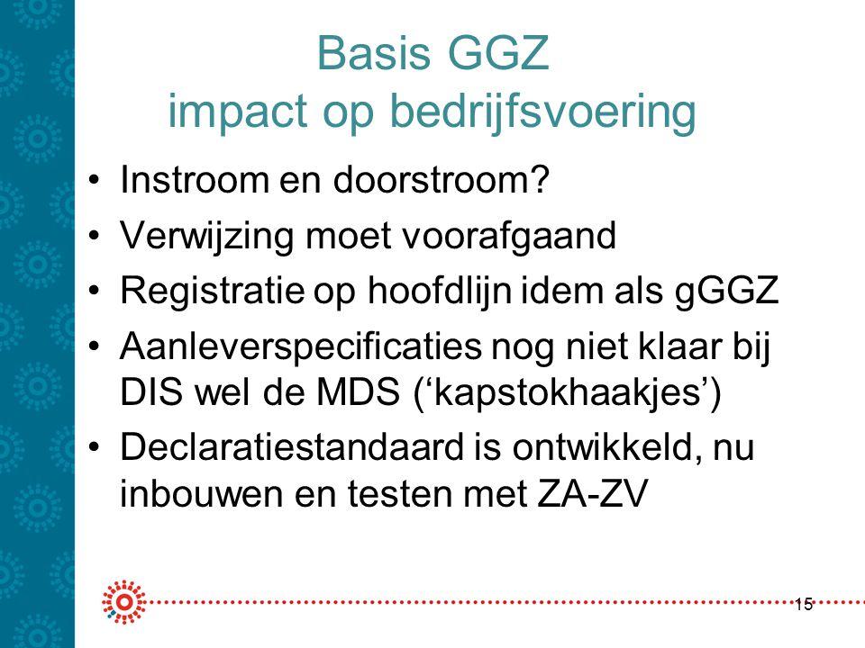 Basis GGZ impact op bedrijfsvoering Instroom en doorstroom? Verwijzing moet voorafgaand Registratie op hoofdlijn idem als gGGZ Aanleverspecificaties n