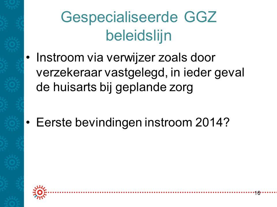 Gespecialiseerde GGZ beleidslijn Instroom via verwijzer zoals door verzekeraar vastgelegd, in ieder geval de huisarts bij geplande zorg Eerste bevindi