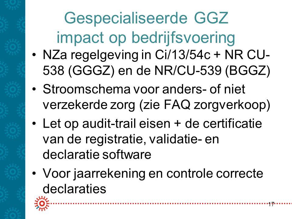 Gespecialiseerde GGZ impact op bedrijfsvoering NZa regelgeving in Ci/13/54c + NR CU- 538 (GGGZ) en de NR/CU-539 (BGGZ) Stroomschema voor anders- of ni