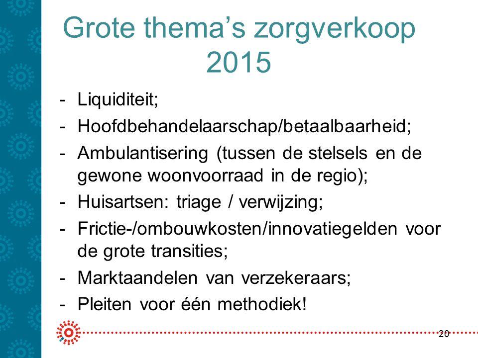 Grote thema's zorgverkoop 2015 -Liquiditeit; -Hoofdbehandelaarschap/betaalbaarheid; -Ambulantisering (tussen de stelsels en de gewone woonvoorraad in