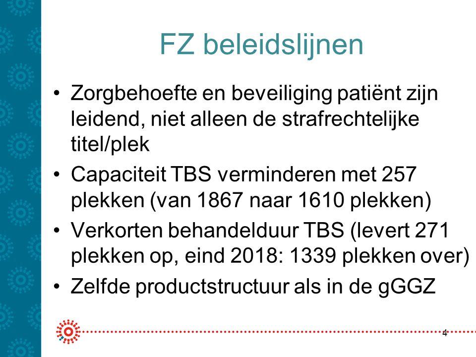 Impact op bedrijfsvoering FZ Impact groot, ondanks budgetvangnet (2013 en 2014: 95%, in 2015: 70%) Per 1-1-2014: zeven verblijfssoorten x 4 beveiligingsniveaus Verbetering voorschotregeling: loopt Regelgeving Nza: Ci/13/54c + in BR/FZ- 0009 (DBBC) en BR/FZ-0010 (ZZP) Nieuwe: AL/BR-0019: schuif FZ-ZVW 5