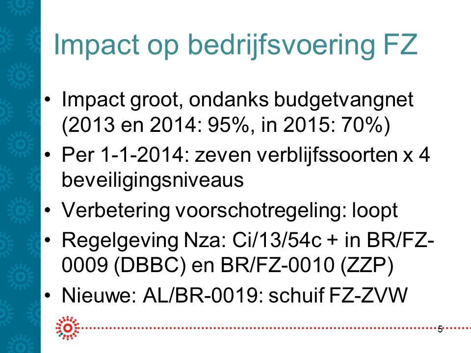 Impact op bedrijfsvoering FZ Impact groot, ondanks budgetvangnet (2013 en 2014: 95%, in 2015: 70%) Per 1-1-2014: zeven verblijfssoorten x 4 beveiligin