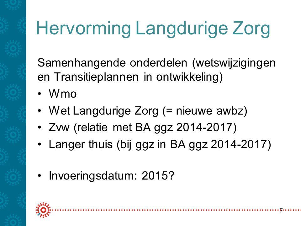 Hervorming Langdurige Zorg Samenhangende onderdelen (wetswijzigingen en Transitieplannen in ontwikkeling) Wmo Wet Langdurige Zorg (= nieuwe awbz) Zvw