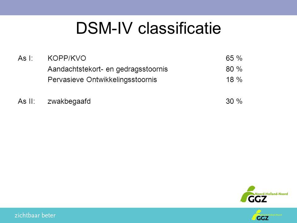 DSM-IV classificatie As I:KOPP/KVO65 % Aandachtstekort- en gedragsstoornis 80 % Pervasieve Ontwikkelingsstoornis 18 % As II: zwakbegaafd30 %