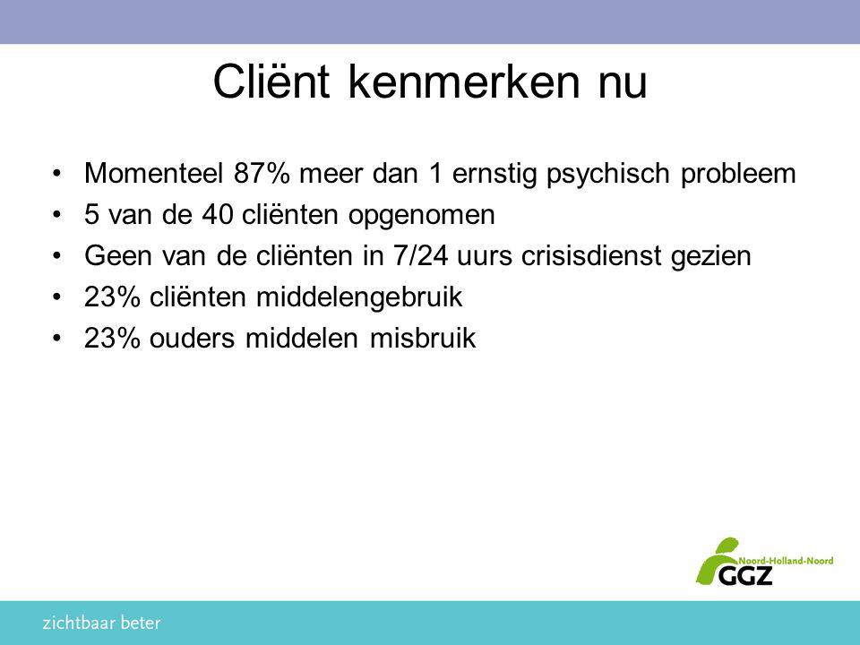 Cliënt kenmerken nu Momenteel 87% meer dan 1 ernstig psychisch probleem 5 van de 40 cliënten opgenomen Geen van de cliënten in 7/24 uurs crisisdienst