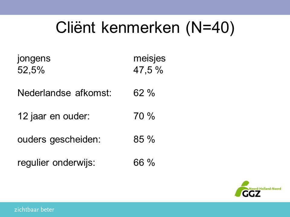 Cliënt kenmerken (N=40) jongens meisjes 52,5% 47,5 % Nederlandse afkomst: 62 % 12 jaar en ouder:70 % ouders gescheiden: 85 % regulier onderwijs:66 %