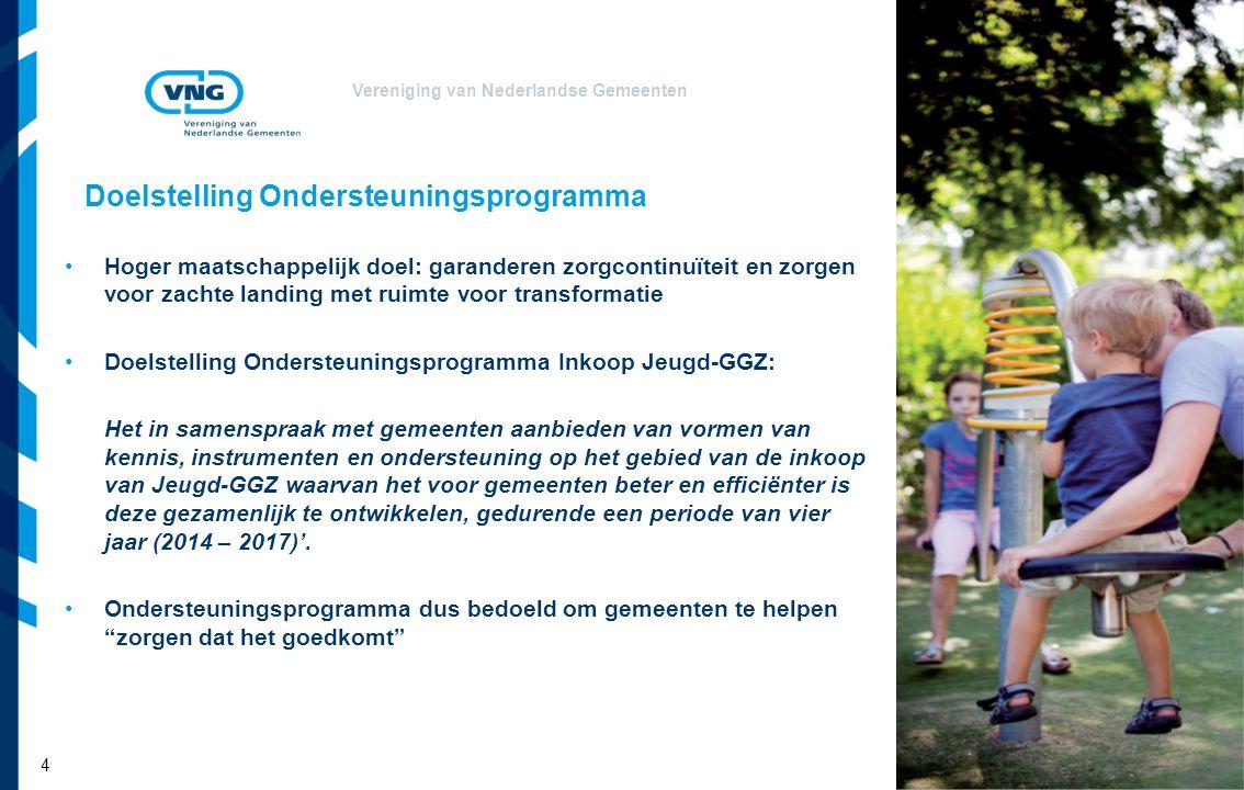 Vereniging van Nederlandse Gemeenten Doelstelling Ondersteuningsprogramma Hoger maatschappelijk doel: garanderen zorgcontinuïteit en zorgen voor zacht