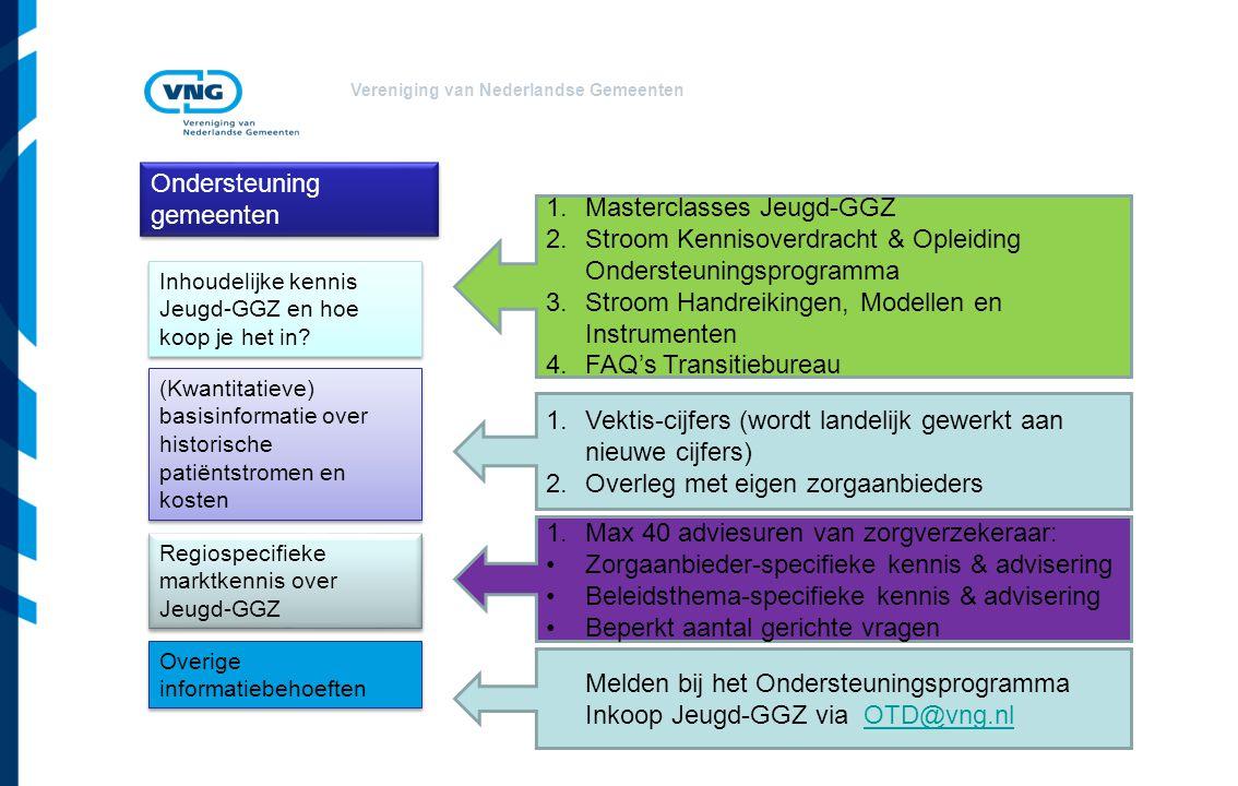 Vereniging van Nederlandse Gemeenten Ondersteuning gemeenten Inhoudelijke kennis Jeugd-GGZ en hoe koop je het in? (Kwantitatieve) basisinformatie over